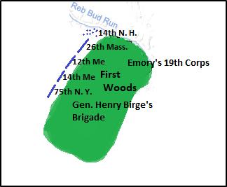 3rd winchester birges brigade