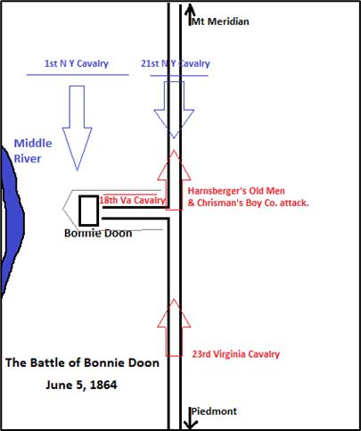 Bonnie Doon Map Battle